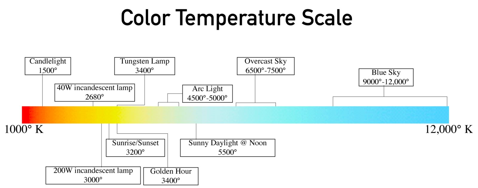 Light intensity temperature changes over the day the planted light intensity temperature changes over the day the planted tank forum nvjuhfo Image collections